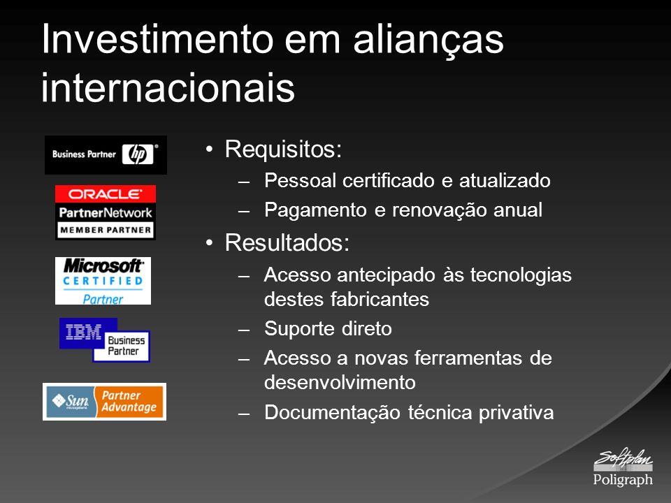 Investimento em alianças internacionais Requisitos: –Pessoal certificado e atualizado –Pagamento e renovação anual Resultados: –Acesso antecipado às t