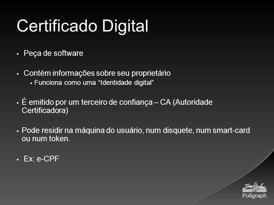 Certificado Digital Peça de software Contém informações sobre seu proprietário Funciona como uma Identidade digital É emitido por um terceiro de confi