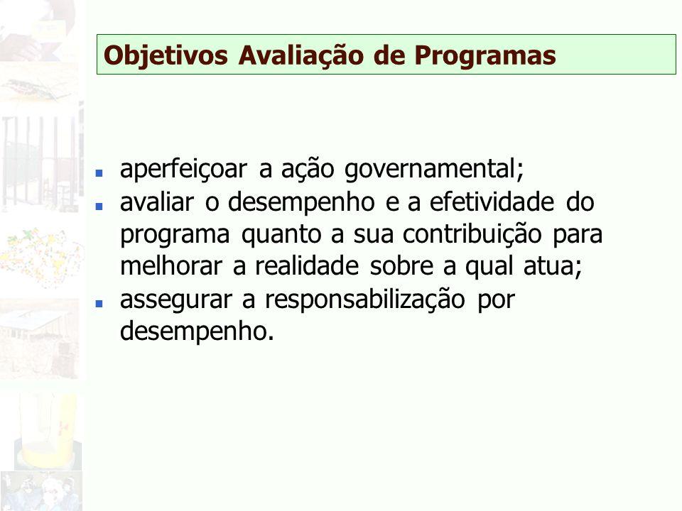 Objetivos Avaliação de Programas n aperfeiçoar a ação governamental; n avaliar o desempenho e a efetividade do programa quanto a sua contribuição para