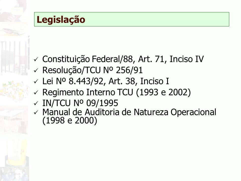 Legislação Constituição Federal/88, Art. 71, Inciso IV Resolução/TCU Nº 256/91 Lei Nº 8.443/92, Art. 38, Inciso I Regimento Interno TCU (1993 e 2002)