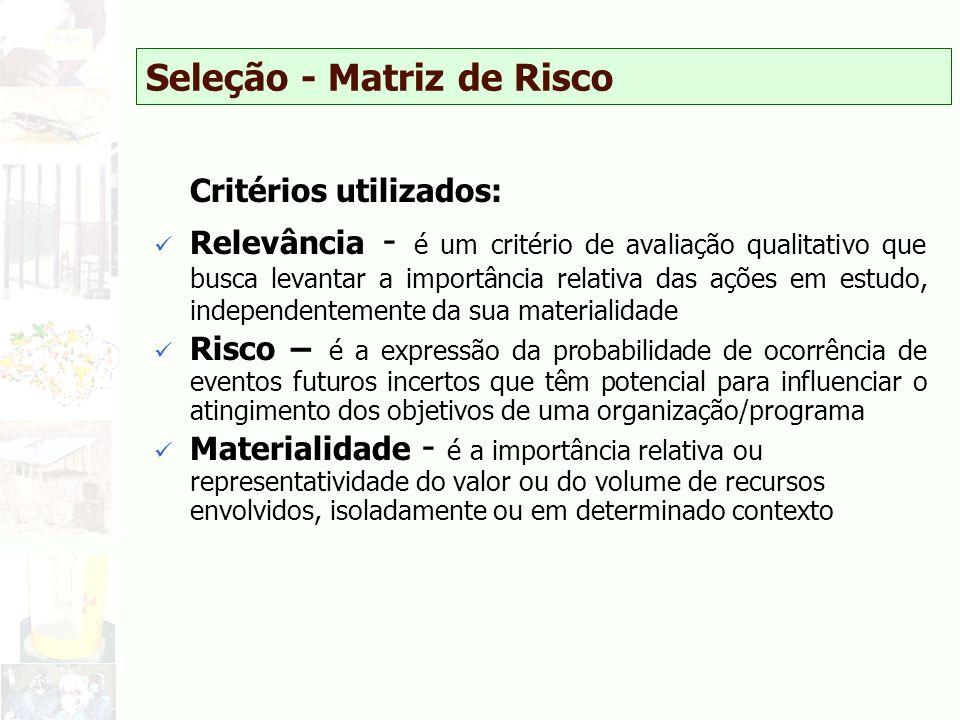 Seleção - Matriz de Risco Critérios utilizados: Relevância - é um critério de avaliação qualitativo que busca levantar a importância relativa das açõe