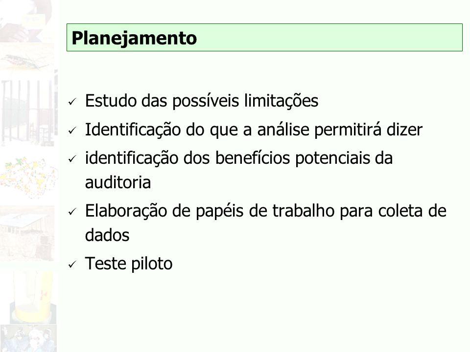 Planejamento Estudo das possíveis limitações Identificação do que a análise permitirá dizer identificação dos benefícios potenciais da auditoria Elabo