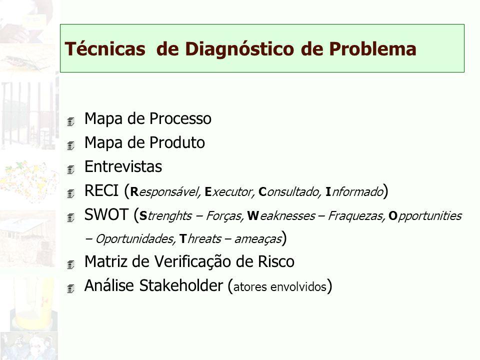 Técnicas de Diagnóstico de Problema 4 Mapa de Processo 4 Mapa de Produto 4 Entrevistas 4 RECI ( Responsável, Executor, Consultado, Informado ) 4 SWOT