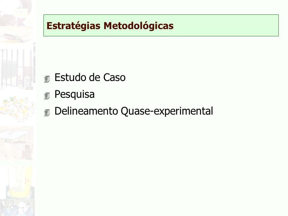 Estratégias Metodológicas 4 Estudo de Caso 4 Pesquisa 4 Delineamento Quase-experimental