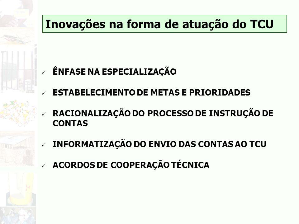 Inovações na forma de atuação do TCU ÊNFASE NA ESPECIALIZAÇÃO ESTABELECIMENTO DE METAS E PRIORIDADES RACIONALIZAÇÃO DO PROCESSO DE INSTRUÇÃO DE CONTAS
