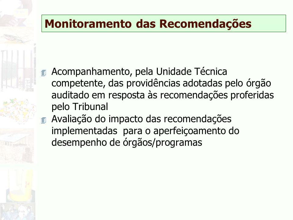 Monitoramento das Recomendações 4 Acompanhamento, pela Unidade Técnica competente, das providências adotadas pelo órgão auditado em resposta às recome