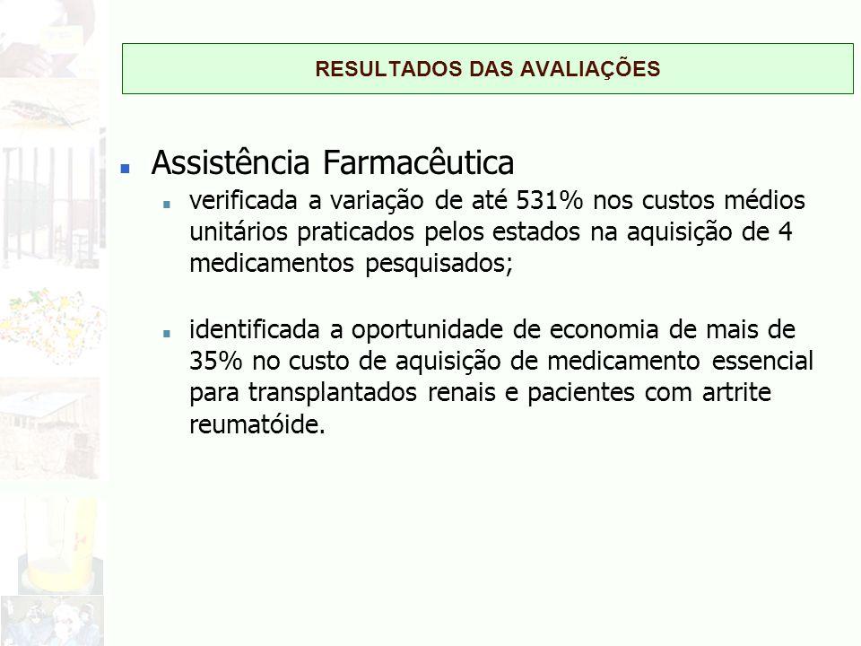 RESULTADOS DAS AVALIAÇÕES n Assistência Farmacêutica n verificada a variação de até 531% nos custos médios unitários praticados pelos estados na aquis