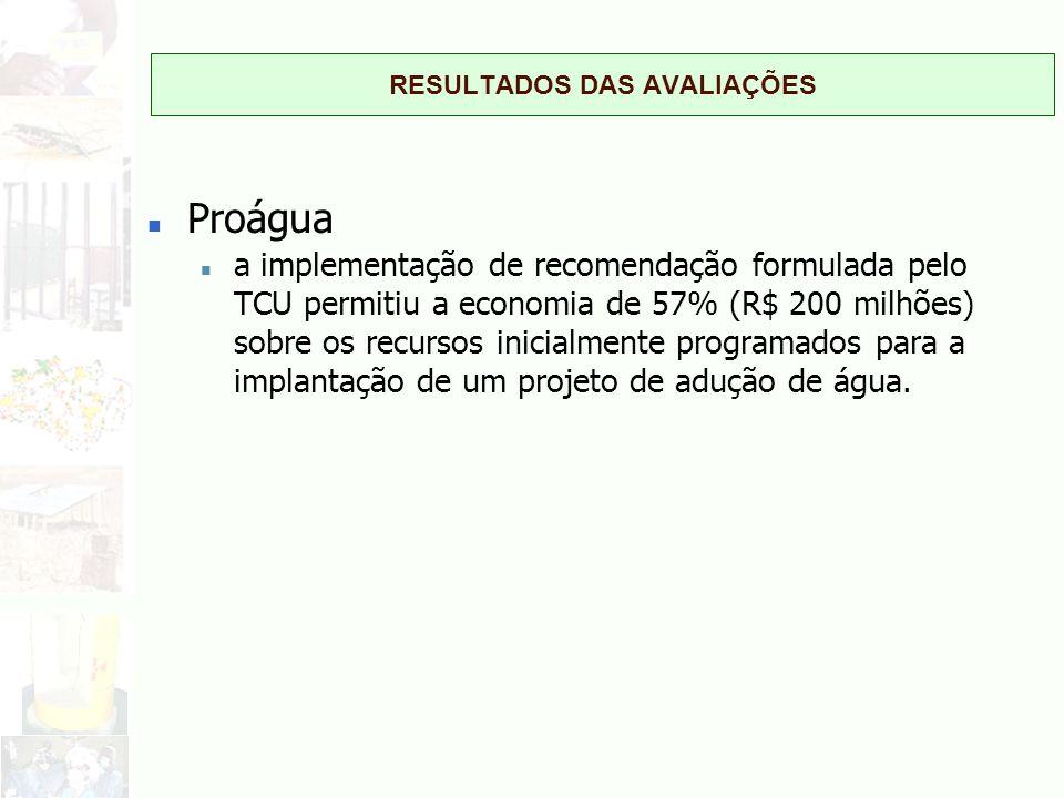 RESULTADOS DAS AVALIAÇÕES n Proágua n a implementação de recomendação formulada pelo TCU permitiu a economia de 57% (R$ 200 milhões) sobre os recursos