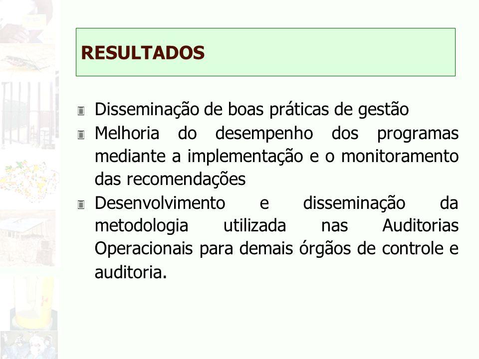RESULTADOS 3 Disseminação de boas práticas de gestão 3 Melhoria do desempenho dos programas mediante a implementação e o monitoramento das recomendaçõ