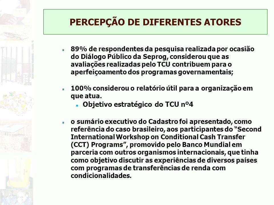 PERCEPÇÃO DE DIFERENTES ATORES n 89% de respondentes da pesquisa realizada por ocasião do Diálogo Público da Seprog, considerou que as avaliações real