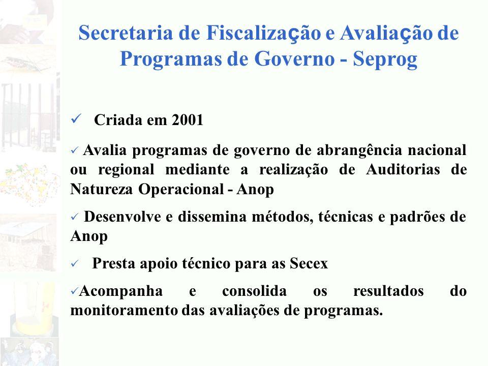 Secretaria de Fiscaliza ç ão e Avalia ç ão de Programas de Governo - Seprog Criada em 2001 Avalia programas de governo de abrangência nacional ou regi