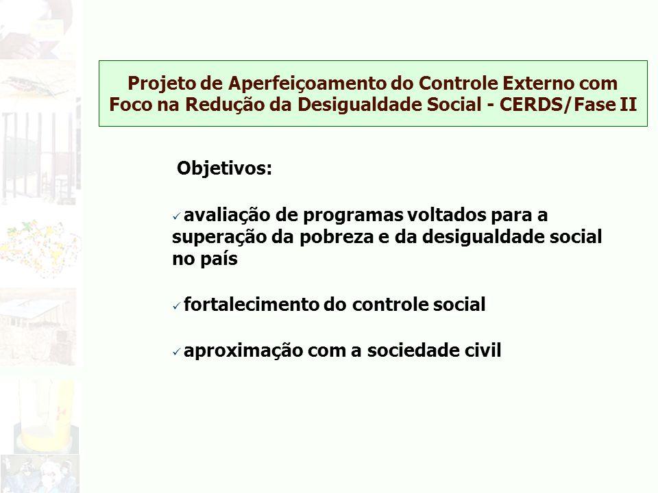 Projeto de Aperfeiçoamento do Controle Externo com Foco na Redução da Desigualdade Social - CERDS/Fase II Objetivos: avaliação de programas voltados p