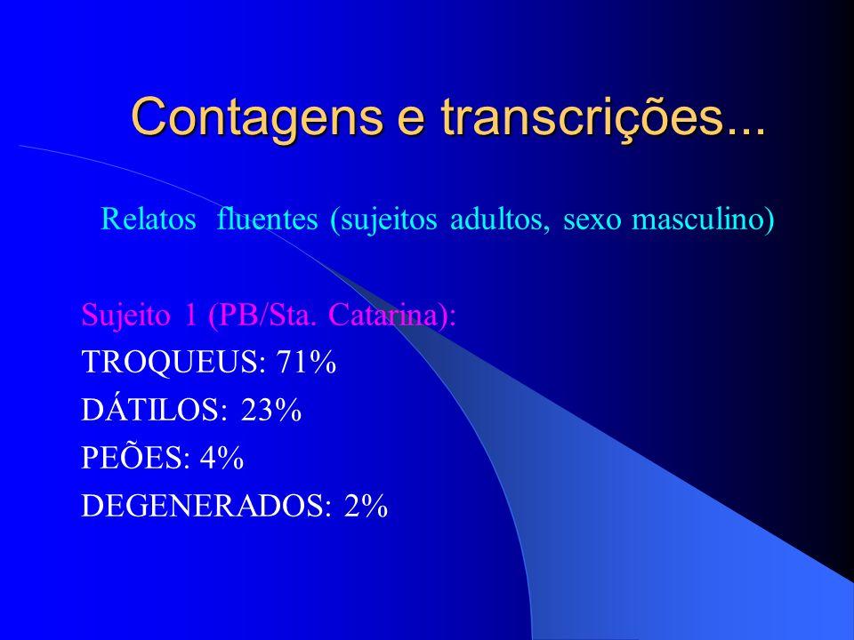 Contagens e transcrições... Relatos fluentes (sujeitos adultos, sexo masculino) Sujeito 1 (PB/Sta. Catarina): TROQUEUS: 71% DÁTILOS: 23% PEÕES: 4% DEG