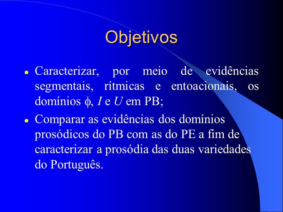 Objetivos Caracterizar, por meio de evidências segmentais, rítmicas e entoacionais, os domínios, I e U em PB; Comparar as evidências dos domínios pros