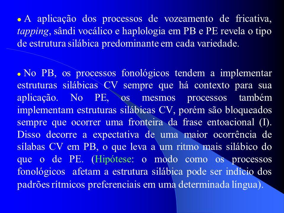 A aplicação dos processos de vozeamento de fricativa, tapping, sândi vocálico e haplologia em PB e PE revela o tipo de estrutura silábica predominante