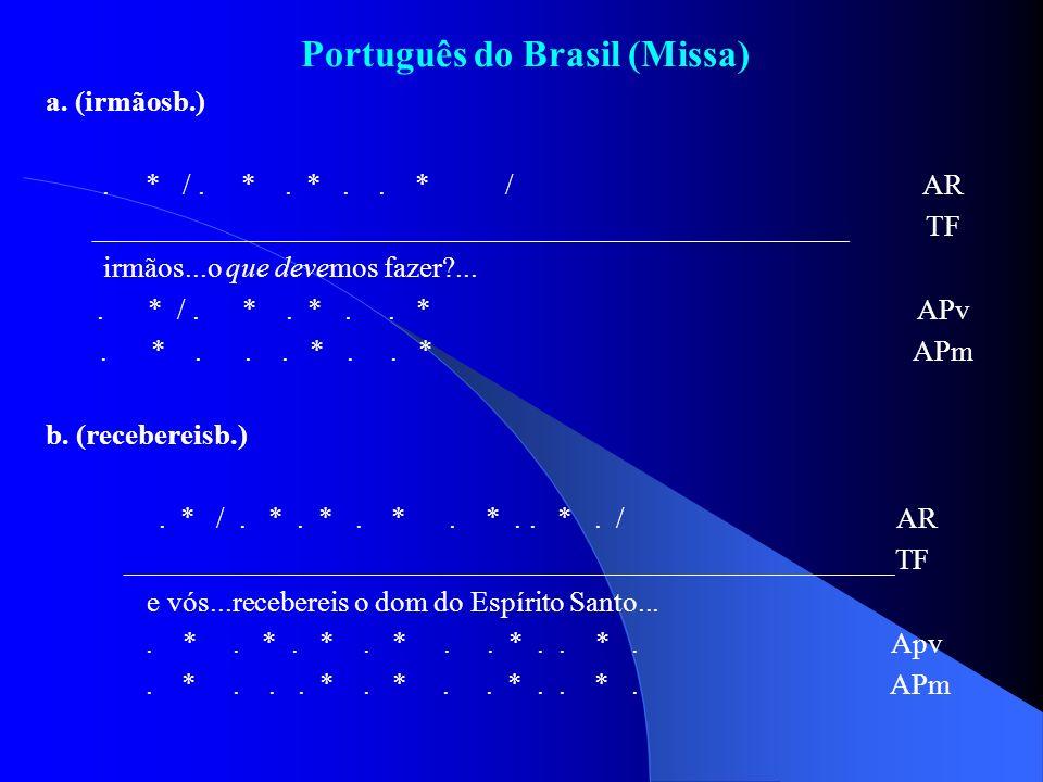 Português do Brasil (Missa) a. (irmãosb.). * /. *. *.. */AR ____________________________________________________ TF irmãos...o que devemos fazer?....