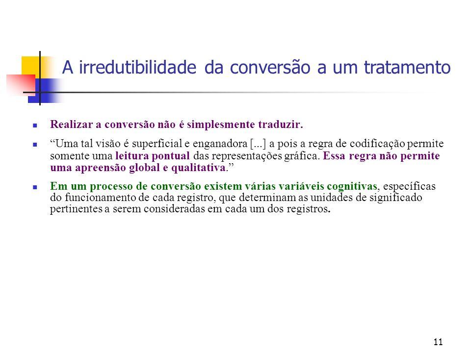 11 Realizar a conversão não é simplesmente traduzir. Uma tal visão é superficial e enganadora [...] a pois a regra de codificação permite somente uma