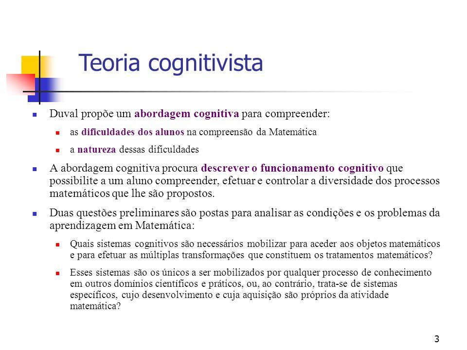3 Duval propõe um abordagem cognitiva para compreender: as dificuldades dos alunos na compreensão da Matemática a natureza dessas dificuldades A abord