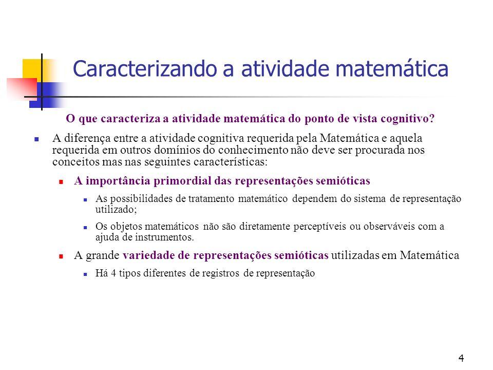 5 Representação DiscursivaRepresentação Não Discursiva Registros Multifuncionais Os tratamentos não são algoritmizáveis.