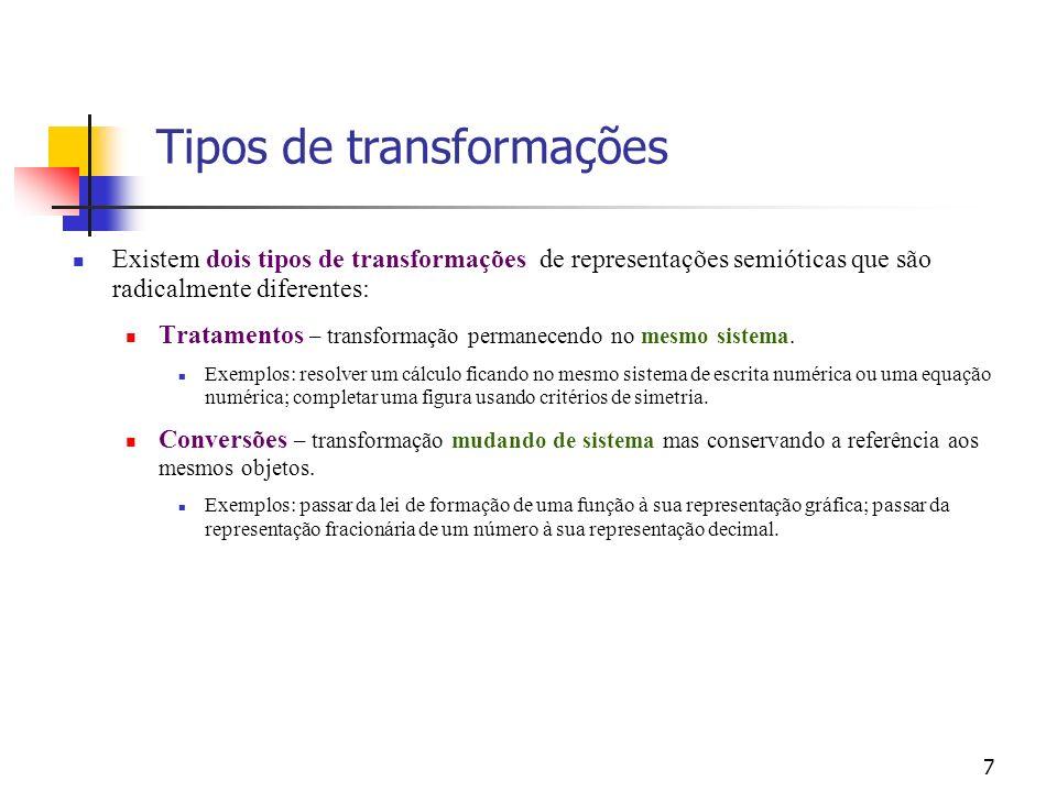 7 Existem dois tipos de transformações de representações semióticas que são radicalmente diferentes: Tratamentos – transformação permanecendo no mesmo