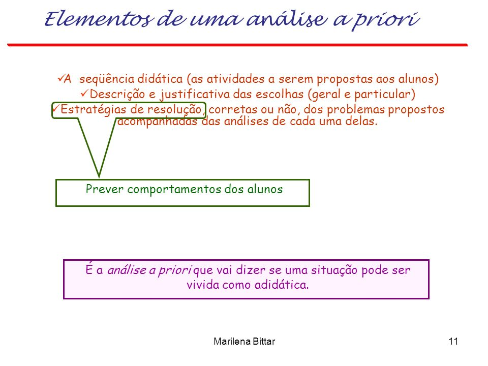 Marilena Bittar11 Elementos de uma análise a priori A seqüência didática (as atividades a serem propostas aos alunos) Descrição e justificativa das es