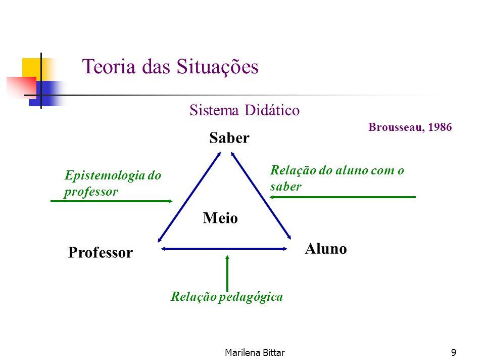 Marilena Bittar9 Saber Professor Aluno Meio Epistemologia do professor Relação do aluno com o saber Relação pedagógica Sistema Didático Brousseau, 198