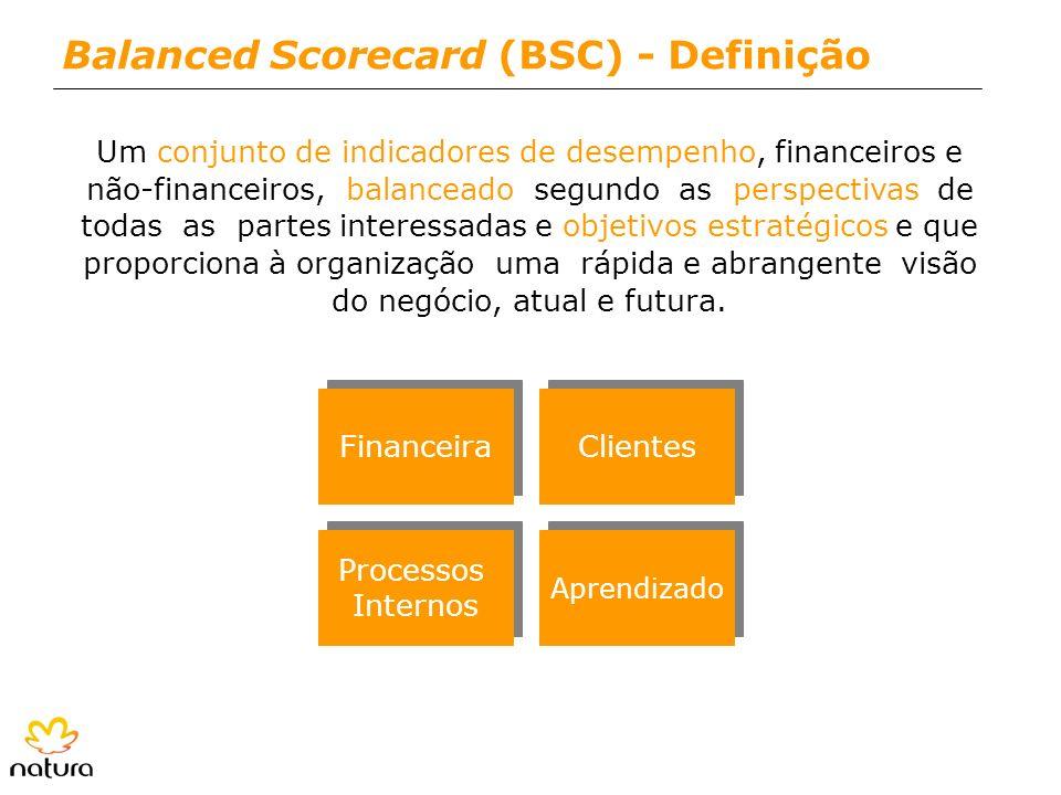 Balanced Scorecard (BSC) - Definição Um conjunto de indicadores de desempenho, financeiros e não-financeiros, balanceado segundo as perspectivas de to