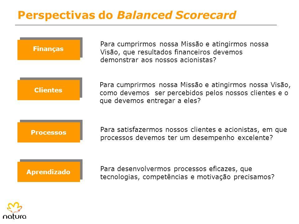Para satisfazermos nossos clientes e acionistas, em que processos devemos ter um desempenho excelente? Processos Para cumprirmos nossa Missão e atingi