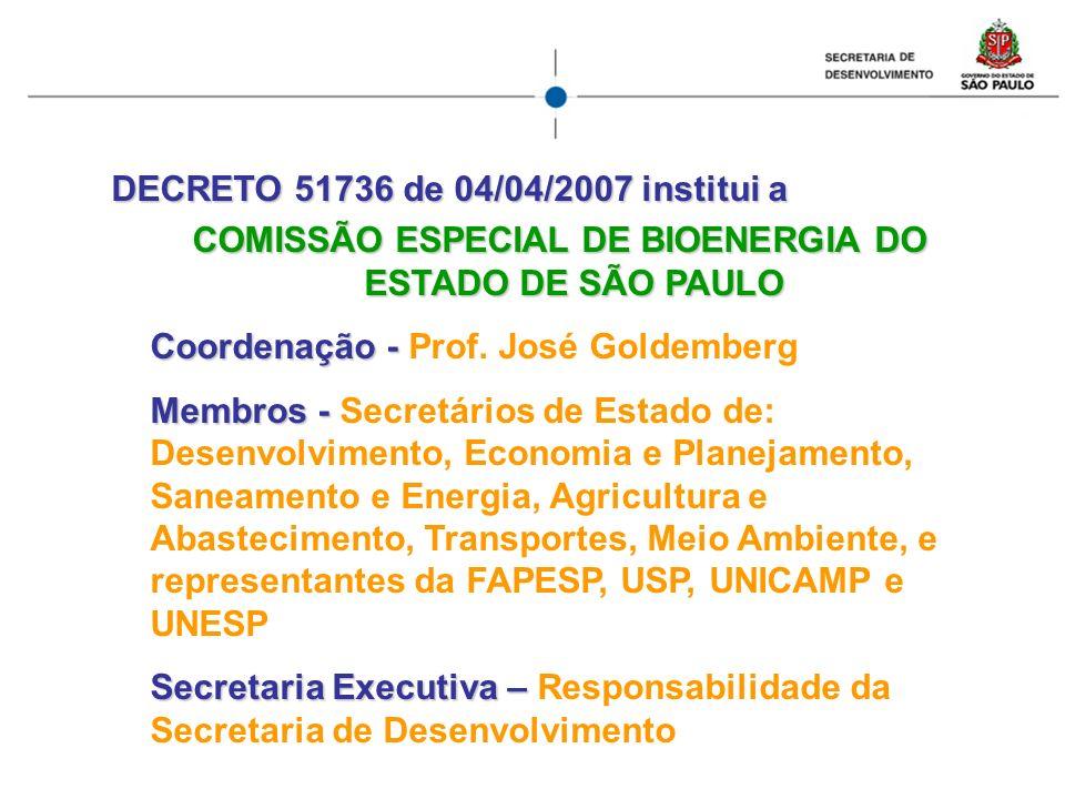 DECRETO 51736 de 04/04/2007 institui a COMISSÃO ESPECIAL DE BIOENERGIA DO ESTADO DE SÃO PAULO COMISSÃO ESPECIAL DE BIOENERGIA DO ESTADO DE SÃO PAULO C