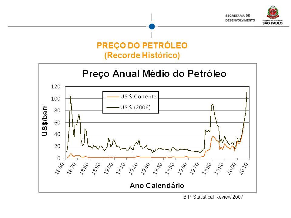 A produção de bioenergia se apresenta como uma oportunidade ímpar para o agronegócio paulista e brasileiro, sendo fundamental uma atuação sintonizada governo/ setor privado para incrementar sua competitividade (custo, sustentabilidade, logística, etc..) Embora as grandes cadeias produtivas do agronegócio brasileiro estejam integradas ao mercado internacional de commodities, o etanol ainda não é uma, o que torna muito incerta uma participação significativa da exportação O mercado de energia é pelo menos uma ordem de grandeza maior que o mercado possível de biocombustí- veis, dificultando a participação de pequenos atores RESUMINDO