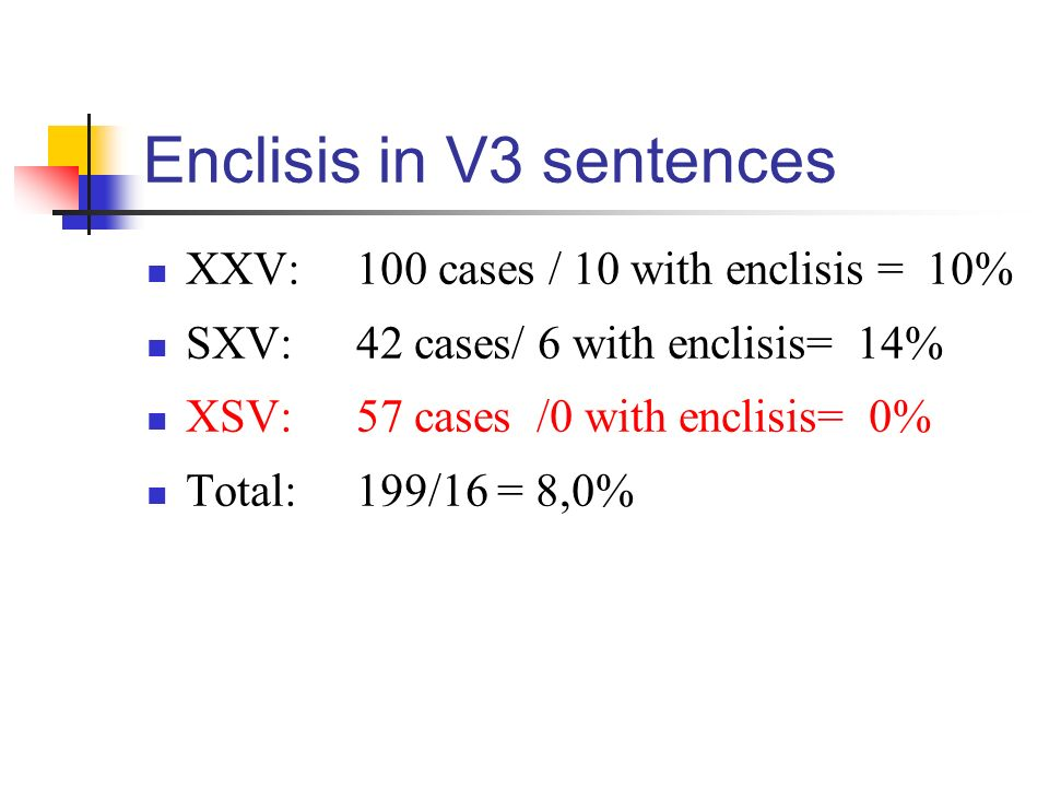 Enclisis in V3 sentences XXV:100 cases / 10 with enclisis = 10% SXV: 42 cases/ 6 with enclisis= 14% XSV: 57 cases /0 with enclisis= 0% Total:199/16 = 8,0%