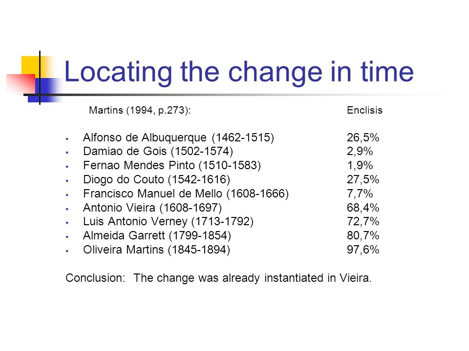 Locating the change in time Martins (1994, p.273):Enclisis Alfonso de Albuquerque ( ) 26,5% Damiao de Gois ( ) 2,9% Fernao Mendes Pinto ( ) 1,9% Diogo do Couto ( ) 27,5% Francisco Manuel de Mello ( ) 7,7% Antonio Vieira ( ) 68,4% Luis Antonio Verney ( ) 72,7% Almeida Garrett ( ) 80,7% Oliveira Martins ( ) 97,6% Conclusion: The change was already instantiated in Vieira.