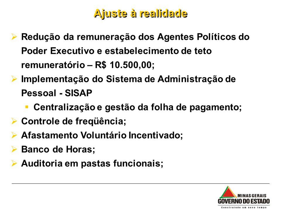 Redução da remuneração dos Agentes Políticos do Poder Executivo e estabelecimento de teto remuneratório – R$ 10.500,00; Implementação do Sistema de Ad