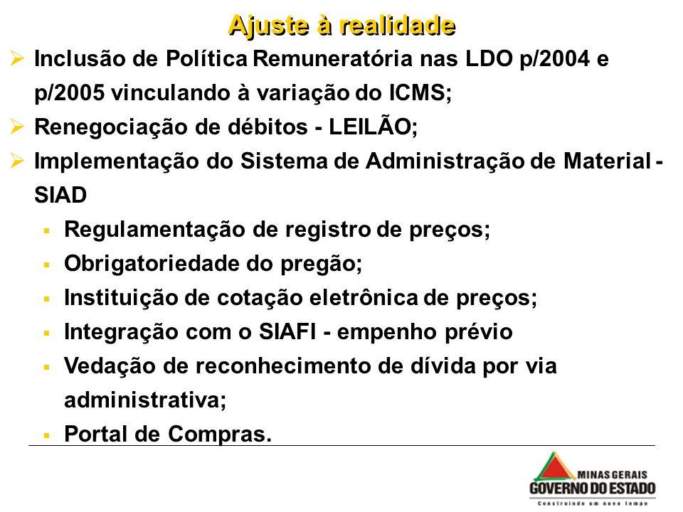Inclusão de Política Remuneratória nas LDO p/2004 e p/2005 vinculando à variação do ICMS; Renegociação de débitos - LEILÃO; Implementação do Sistema d