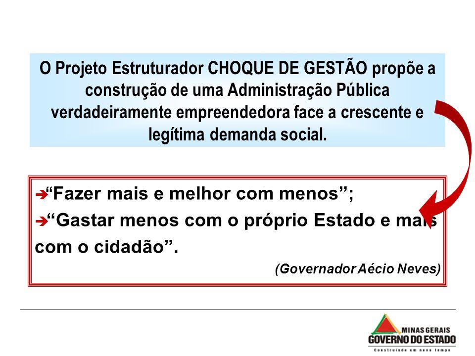 Fazer mais e melhor com menos; è Gastar menos com o próprio Estado e mais com o cidadão. (Governador Aécio Neves) O Projeto Estruturador CHOQUE DE GES