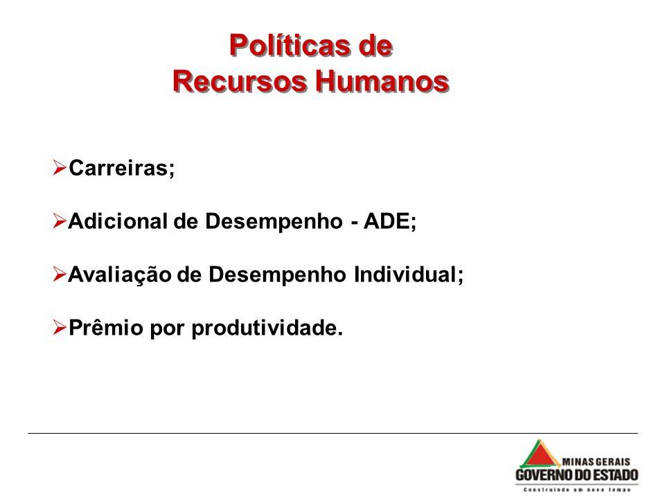 Carreiras; Adicional de Desempenho - ADE; Avaliação de Desempenho Individual; Prêmio por produtividade. Políticas de Recursos Humanos