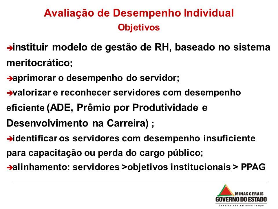 Avaliação de Desempenho Individual Objetivos è instituir modelo de gestão de RH, baseado no sistema meritocrático ; è aprimorar o desempenho do servid
