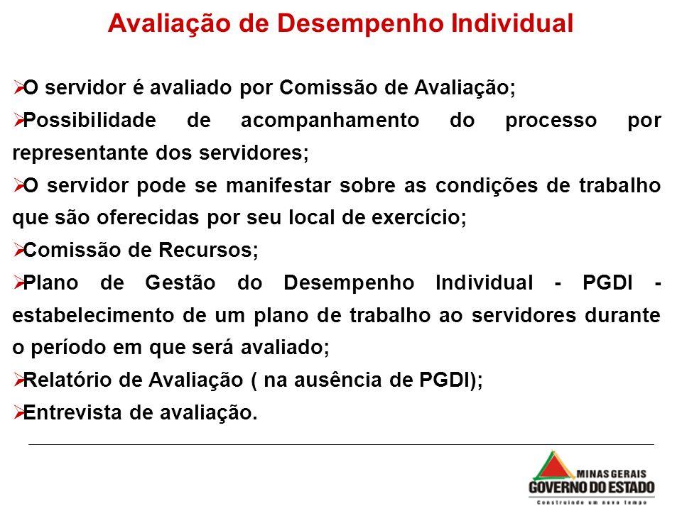 O servidor é avaliado por Comissão de Avaliação; Possibilidade de acompanhamento do processo por representante dos servidores; O servidor pode se mani