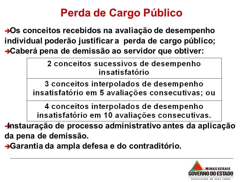 Perda de Cargo Público è Os conceitos recebidos na avaliação de desempenho individual poderão justificar a perda de cargo público; è Caberá pena de de