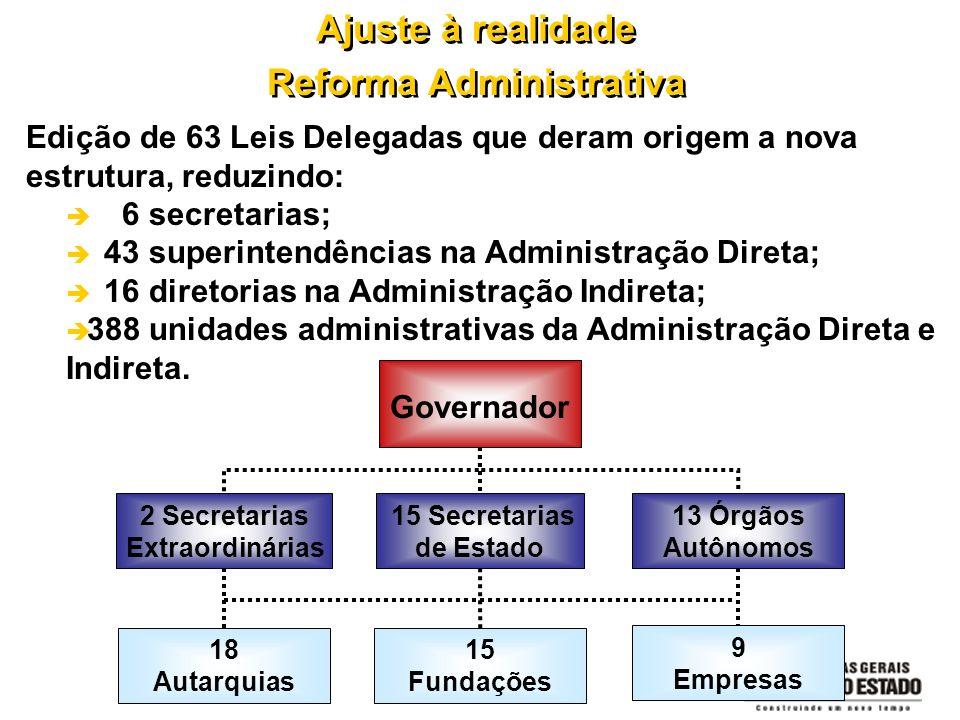 Ajuste à realidade Reforma Administrativa Ajuste à realidade Reforma Administrativa Edição de 63 Leis Delegadas que deram origem a nova estrutura, red
