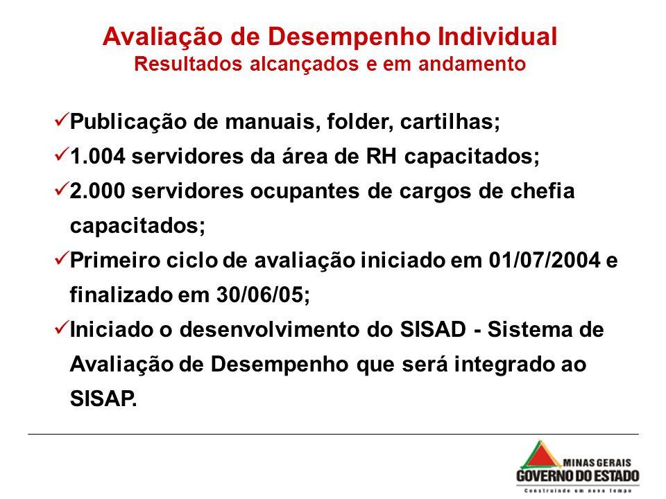 Publicação de manuais, folder, cartilhas; 1.004 servidores da área de RH capacitados; 2.000 servidores ocupantes de cargos de chefia capacitados; Prim