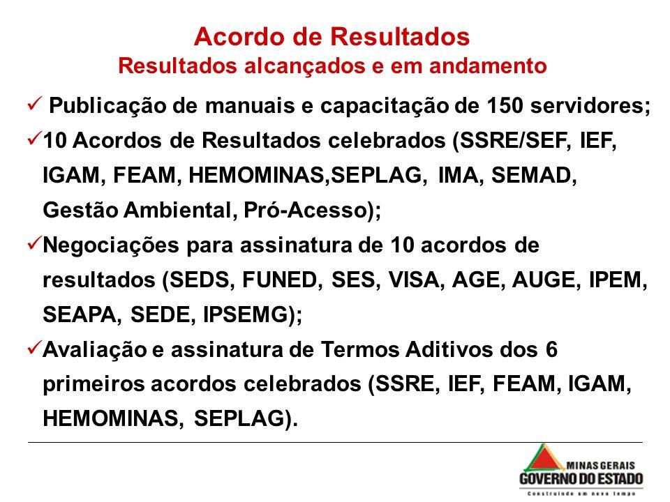Acordo de Resultados Resultados alcançados e em andamento Publicação de manuais e capacitação de 150 servidores; 10 Acordos de Resultados celebrados (