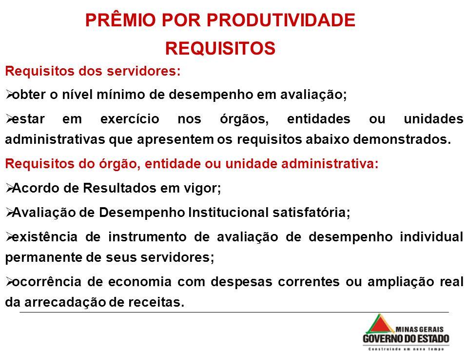 PRÊMIO POR PRODUTIVIDADE REQUISITOS Requisitos dos servidores: obter o nível mínimo de desempenho em avaliação; estar em exercício nos órgãos, entidad