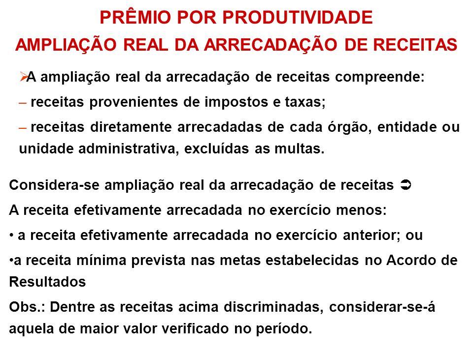 PRÊMIO POR PRODUTIVIDADE AMPLIAÇÃO REAL DA ARRECADAÇÃO DE RECEITAS A ampliação real da arrecadação de receitas compreende: – receitas provenientes de