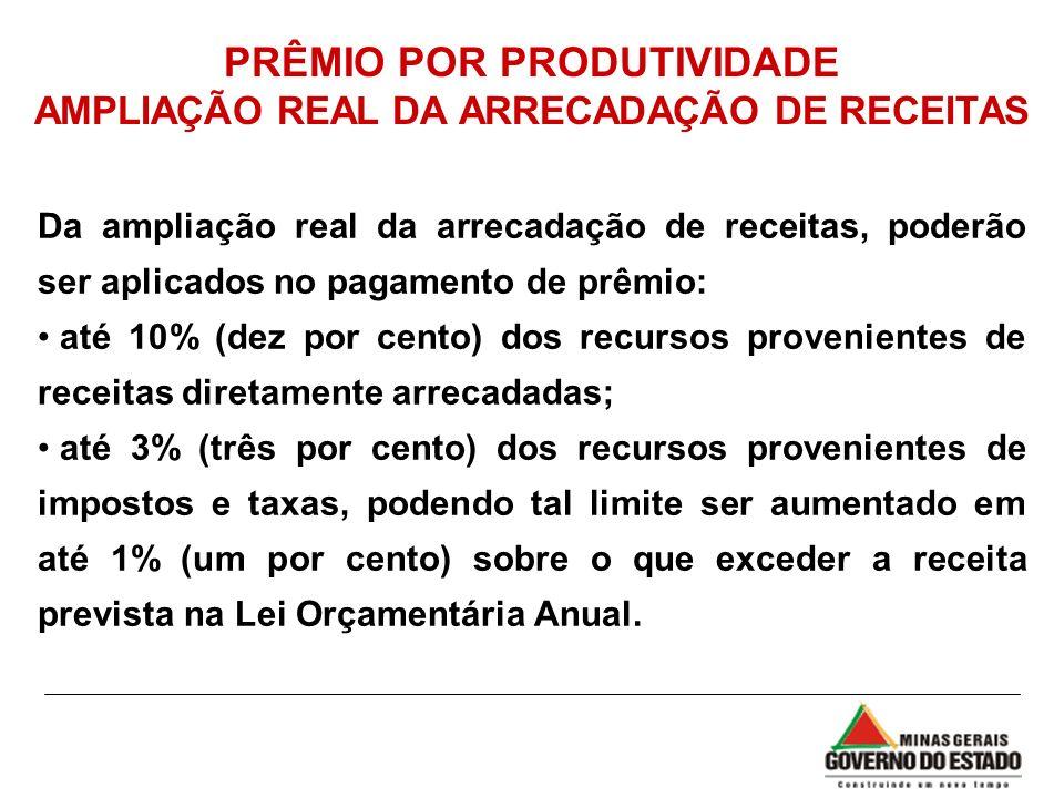 PRÊMIO POR PRODUTIVIDADE AMPLIAÇÃO REAL DA ARRECADAÇÃO DE RECEITAS Da ampliação real da arrecadação de receitas, poderão ser aplicados no pagamento de