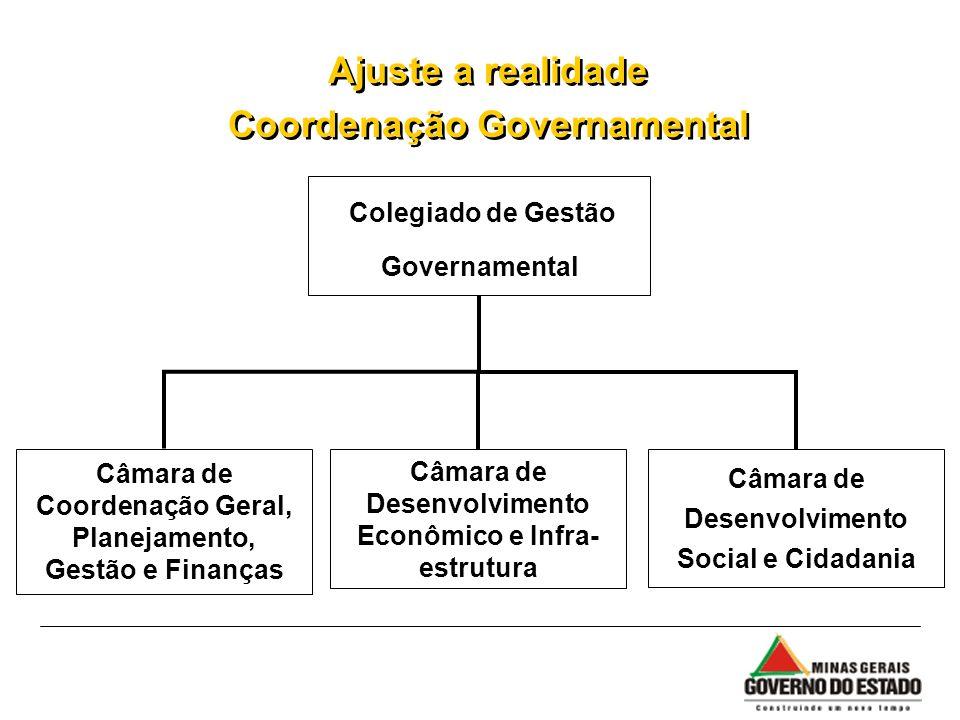 Colegiado de Gestão Governamental Câmara de Coordenação Geral, Planejamento, Gestão e Finanças Câmara de Desenvolvimento Econômico e Infra- estrutura