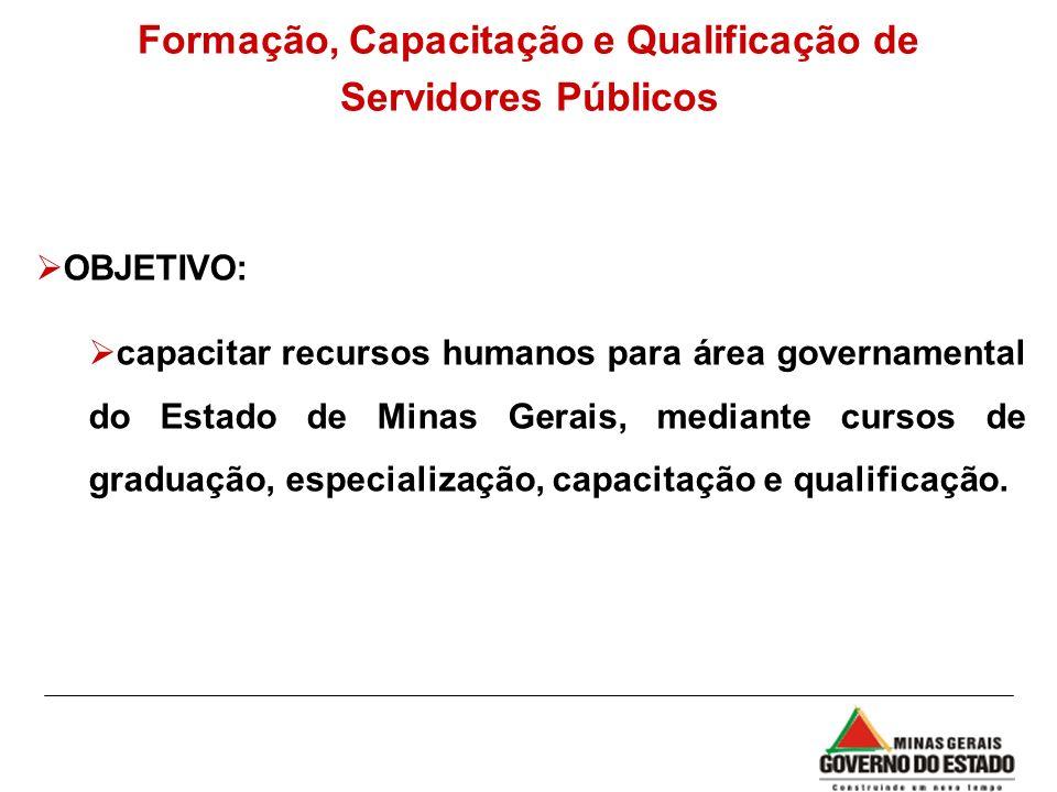 Formação, Capacitação e Qualificação de Servidores Públicos OBJETIVO: capacitar recursos humanos para área governamental do Estado de Minas Gerais, me