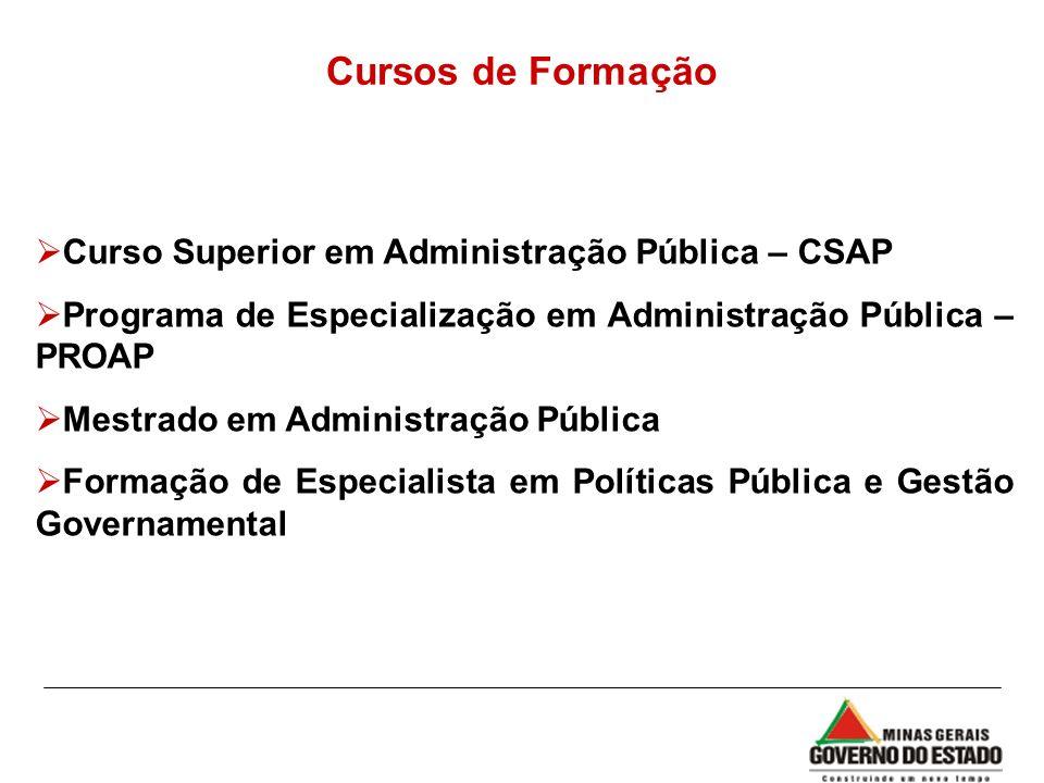 Cursos de Formação Curso Superior em Administração Pública – CSAP Programa de Especialização em Administração Pública – PROAP Mestrado em Administraçã
