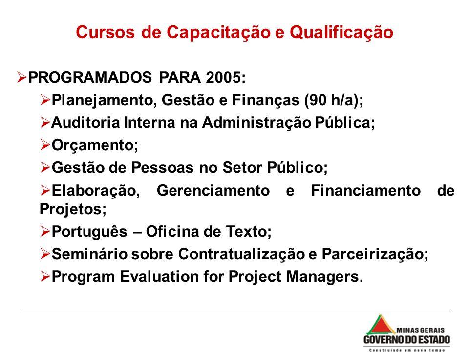 Cursos de Capacitação e Qualificação PROGRAMADOS PARA 2005: Planejamento, Gestão e Finanças (90 h/a); Auditoria Interna na Administração Pública; Orça