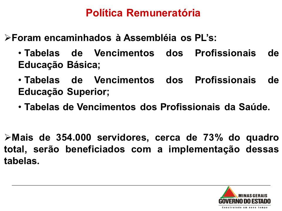 Política Remuneratória Foram encaminhados à Assembléia os PLs: Tabelas de Vencimentos dos Profissionais de Educação Básica; Tabelas de Vencimentos dos